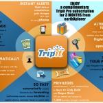 Top 5 Favorite Organizational Apps