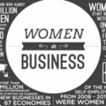 Radio Show Recap: Women Entrepreneurs